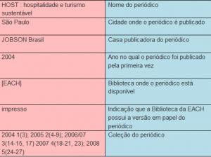 Periodicso2